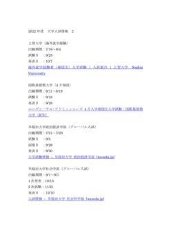 thumbnail of 2022年度 大学入試情報